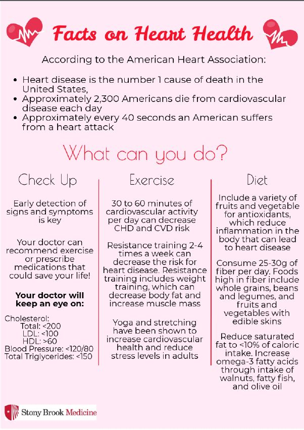 heart health facts